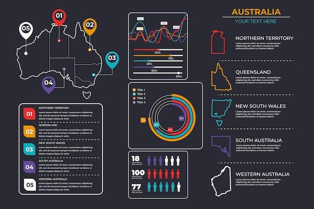 Infographic van de kaart van australië in lineair ontwerp