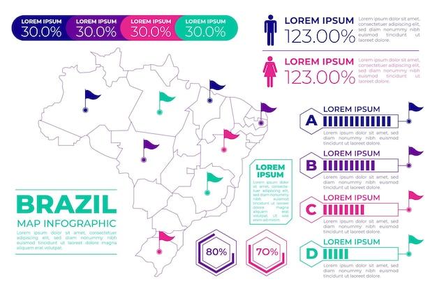 Infographic van de kaart van brazilië in lineair ontwerp