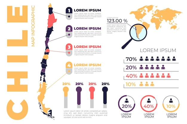 Infographic van de kaart van chili in plat ontwerp