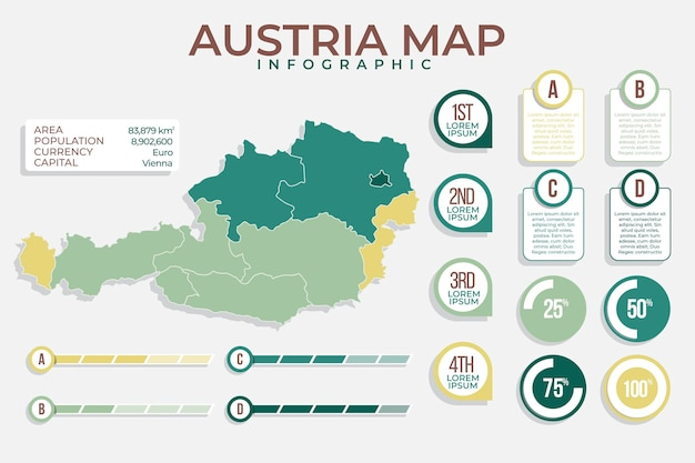 Infographic van de kaart van oostenrijk in plat ontwerp