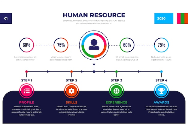 Infographic van de menselijke hulpbronnen