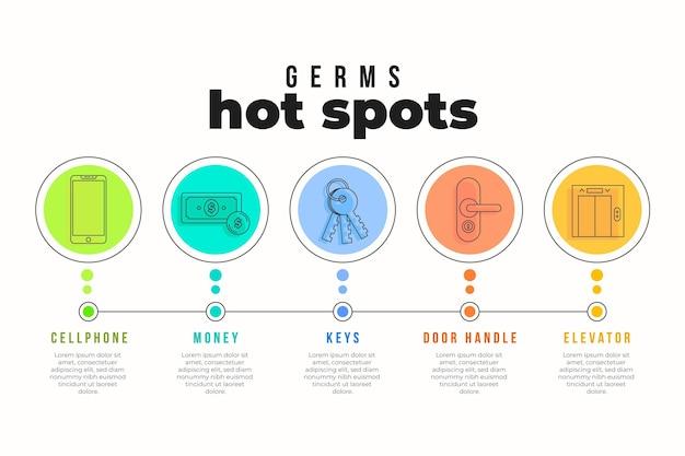 Infographic van hotspots voor ziektekiemen