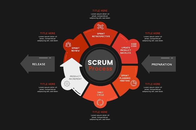 Infographic van scrum