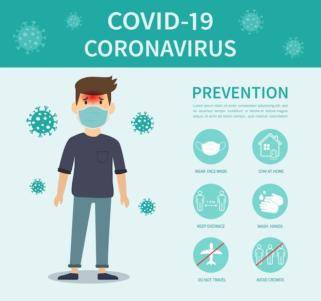 Infographic van zelfpreventie van covid-19 en voorzorgsmaatregelen tijdens de epidemie en quarantaine.