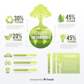 Infographic verloop