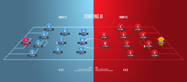 Infographic voetbal- of voetbalwedstrijdopstellingen.