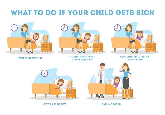 Infographic voor moeders van kleine kinderen. wat te doen