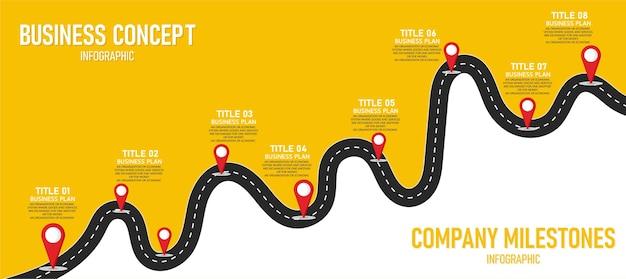 Infographic voor presentaties, processen, gegevensgrafieken.