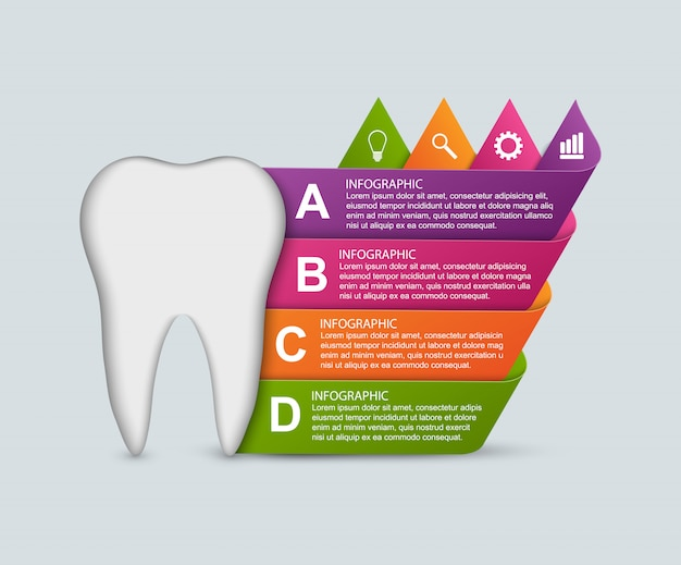 Infographic voor tandheelkunde of geneeskunde.