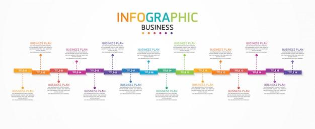 Infographic zakelijke en educatieve diagrammen volgen de stappen die worden gebruikt om de presentatie samen met de studie te presenteren.