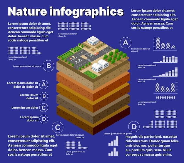 Infographics aard geologische en ondergrondse grondlagen onder het isometrische deel van het natuurlijke landschap