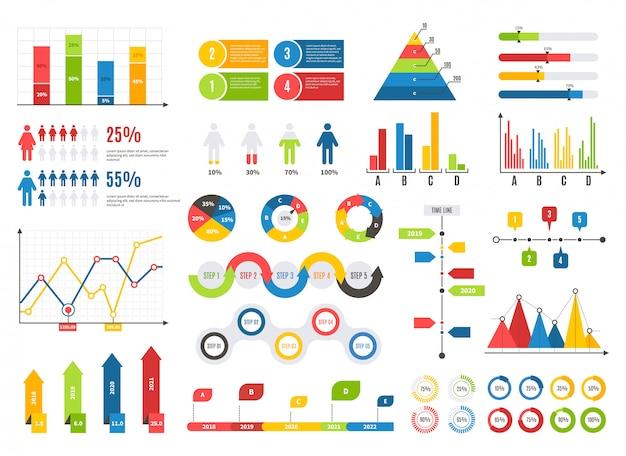 Infographics grafiekset. grafieken resultaat grafieken pictogrammen statistieken financiële gegevens diagrammen. geïsoleerde analyse-elementen