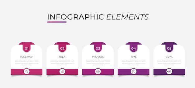 Infographics kan worden gebruikt voor werkstroomlay-out, diagram, jaarverslag, webdesign.
