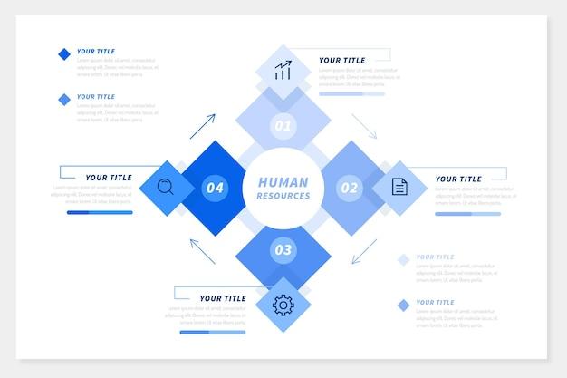 Infographics menselijke hulpbronnen