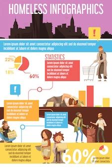 Infographics met silhouet van dakloze mensen uit de stad, waaronder bedelen kinderen grafieken
