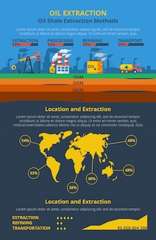 Infographics olie-industrie