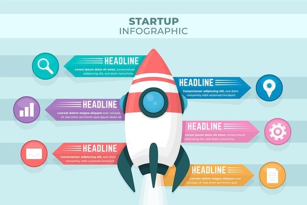 Infographics opstarten concept