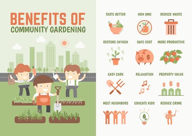 Infographics over voordelen van tuinieren in de gemeenschap