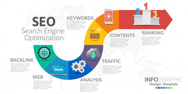 Infographics sjabloon seo optimalisatie.