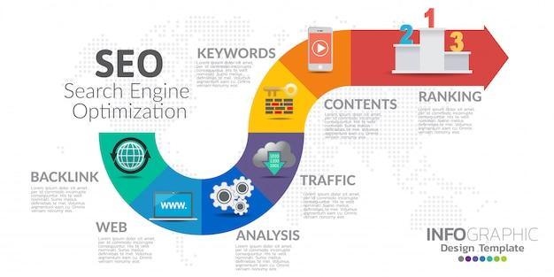 Infographics sjabloon seo optimalisatie.