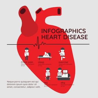 Infographics. symptomen van hartziekten