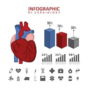 Infographics van cardiologieontwerp over witte vectorillustratie als achtergrond