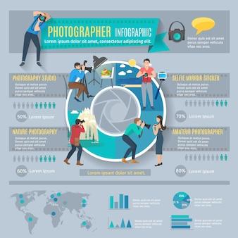 Infographics van de fotograaf die met mensen met fotocamera's en grafieken wordt geplaatst