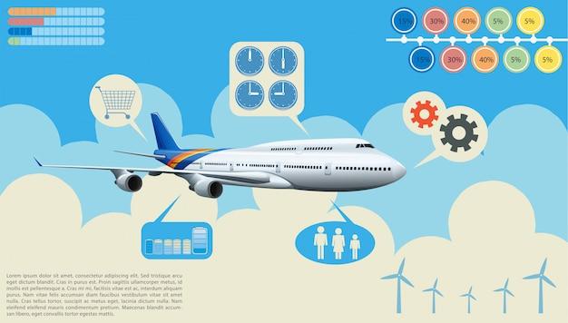 Infographics van het vliegtuig