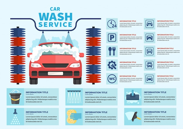 Infographics van soorten autowassen vectorillustratie