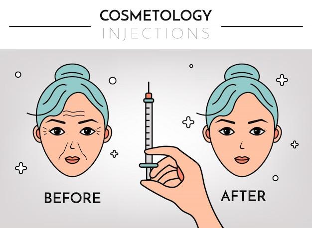 Infographics voor cosmetologie