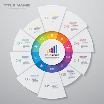 Infographicselementen van de cyclusgrafiek.