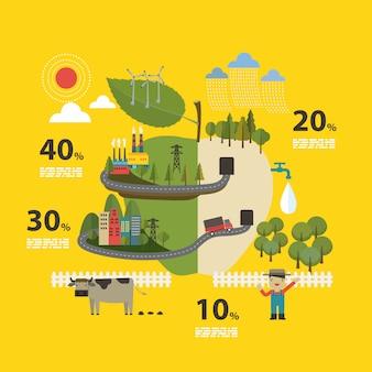 Infographicverwerking van de landbouwindustrie.