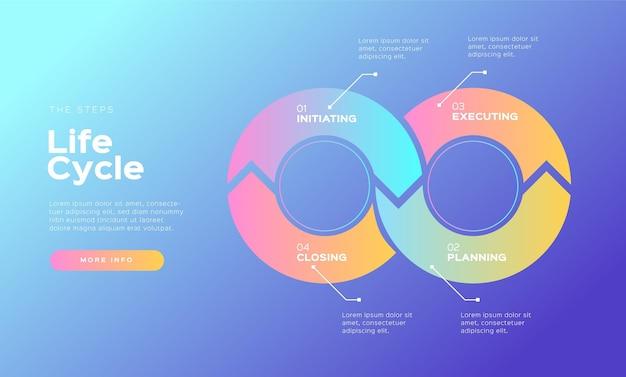 Inforgaphics-sjabloon voor de levenscyclus van een project