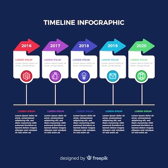 Inforgrafische tijdlijn verhogen