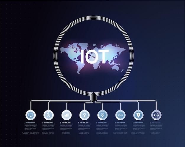 Informatie-communicatietechnologie iot en cryptocurrencies, fintech-concept