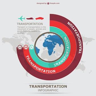 Informatie graphics vector vervoer