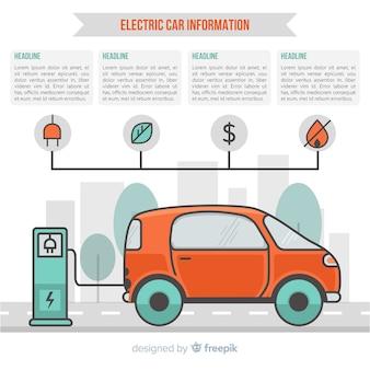 Informatie over elektrische auto's