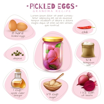 Ingeblikte voedsel ingelegde eieren poster