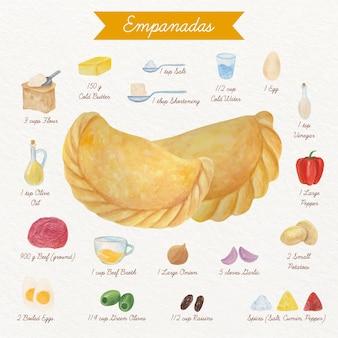 Ingrediënten geïllustreerd voor empanada-recept