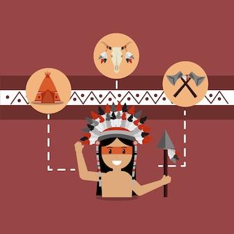 Inheemse amerikaanse mensen en tipi schedel en bijlen