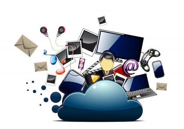 Inhoud in de cloudmap