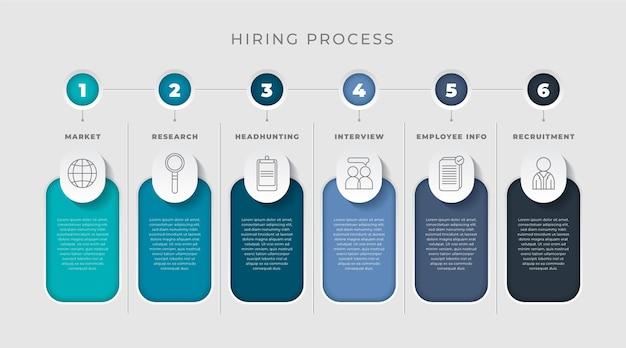 Inhuren proces concept