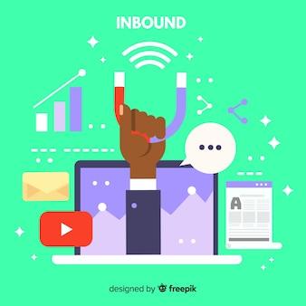 Inkomende achtergrond marketing