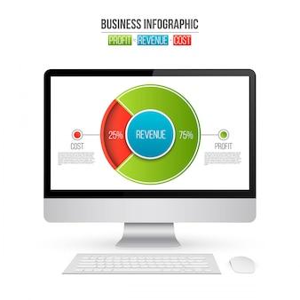 Inkomsten, winst, uitgaven diagram infographic.