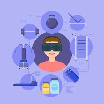 Innovatie in virtuele gym