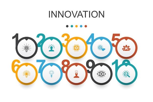 Innovatie infographic ontwerpsjabloon. inspiratie, visie, creativiteit, ontwikkeling eenvoudige pictogrammen