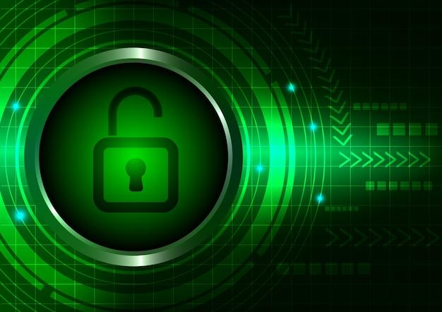 Innovatietechnologie met beveiligingsschakelaar