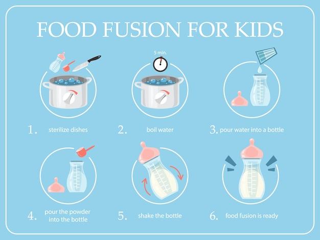 Instructies voor een babyfles voorbereiden voor een jonge moeder. melkbereiding voor de pasgeborene. steriliseer de fles en kook water, voeg poeder toe en schud. illustratie