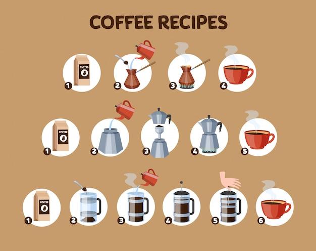 Instructies voor het maken van koffiedranken.