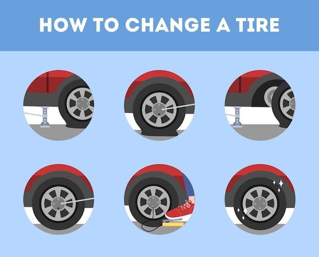Instructies voor het vervangen van een band voor een auto